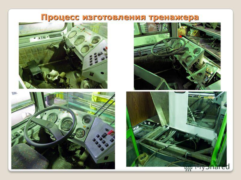 6 Процесс изготовления тренажера