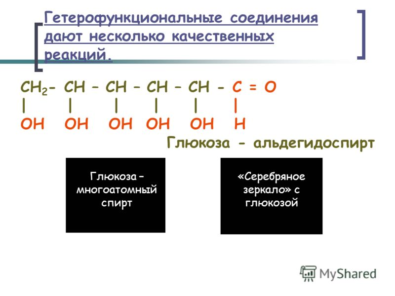 Гетерофункциональные соединения дают несколько качественных реакций. Глюкоза – многоатомный спирт «Серебряное зеркало» с глюкозой CH 2 - CH – CH – CH – CH - C = О | | | OH OH OH OH OH H Глюкоза - альдегидоспирт