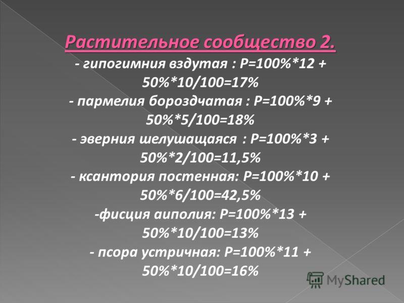 Растительное сообщество 2. - гипогимния вздутая : Р=100%*12 + 50%*10/100=17% - пармелия бороздчатая : Р=100%*9 + 50%*5/100=18% - эверния шелушащаяся : Р=100%*3 + 50%*2/100=11,5% - ксантория постенная: Р=100%*10 + 50%*6/100=42,5% -фисция аиполия: Р=10