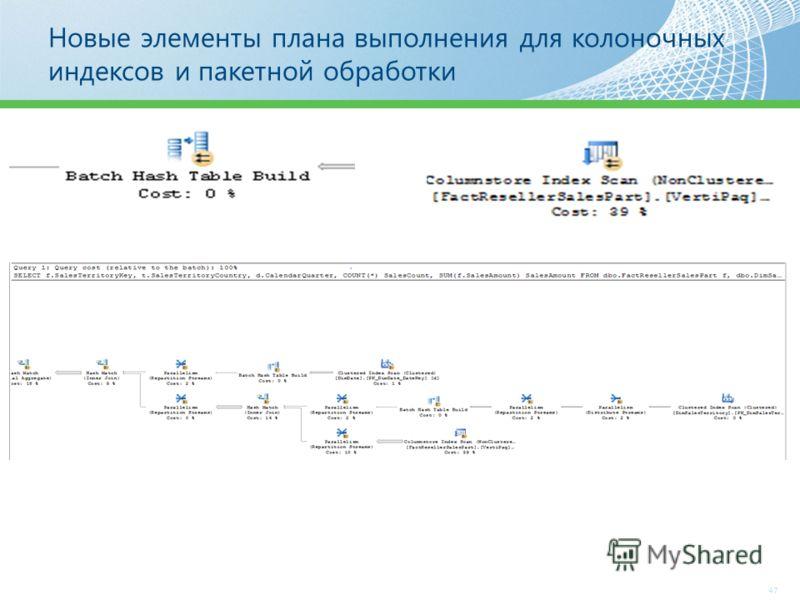 Новые элементы плана выполнения для колоночных индексов и пакетной обработки 47