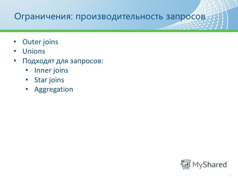 Ограничения: производительность запросов 52 Outer joins Unions Подходят для запросов: Inner joins Star joins Aggregation