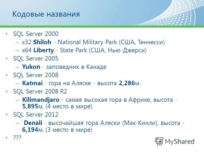 Кодовые названия SQL Server 2000 – x32 Shiloh - National Military Park (США, Теннесси) – x64 Liberty - State Park (США, Нью-Джерси) SQL Server 2005 – Yukon - заповедник в Канаде SQL Server 2008 – Katmai - гора на Аляске - высота 2,286м. SQL Server 20