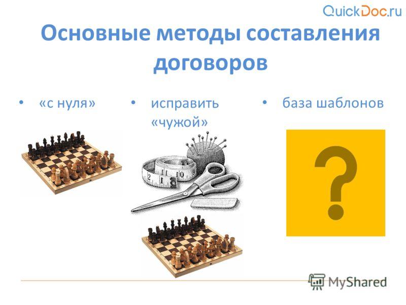 Основные методы составления договоров «с нуля» исправить «чужой» база шаблонов
