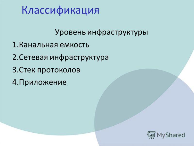 Классификация Уровень инфраструктуры 1.Канальная емкость 2.Сетевая инфраструктура 3.Стек протоколов 4.Приложение