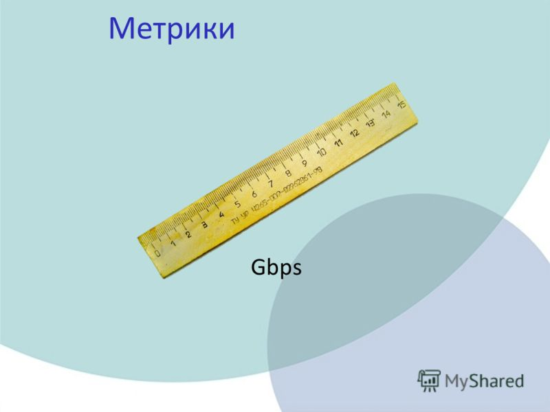 Метрики Gbps