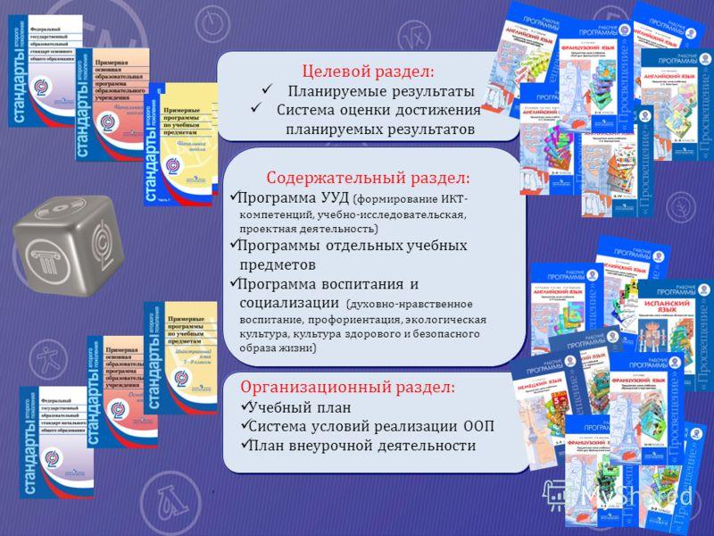 Целевой раздел: Планируемые результаты Система оценки достижения планируемых результатов Содержательный раздел: Программа УУД (формирование ИКТ- компетенций, учебно-исследовательская, проектная деятельность) Программы отдельных учебных предметов Прог