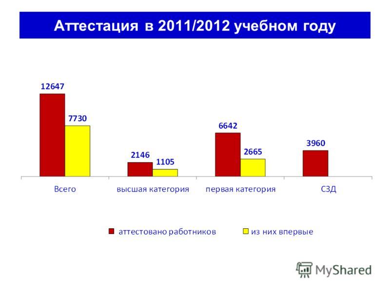 Аттестация в 2011/2012 учебном году