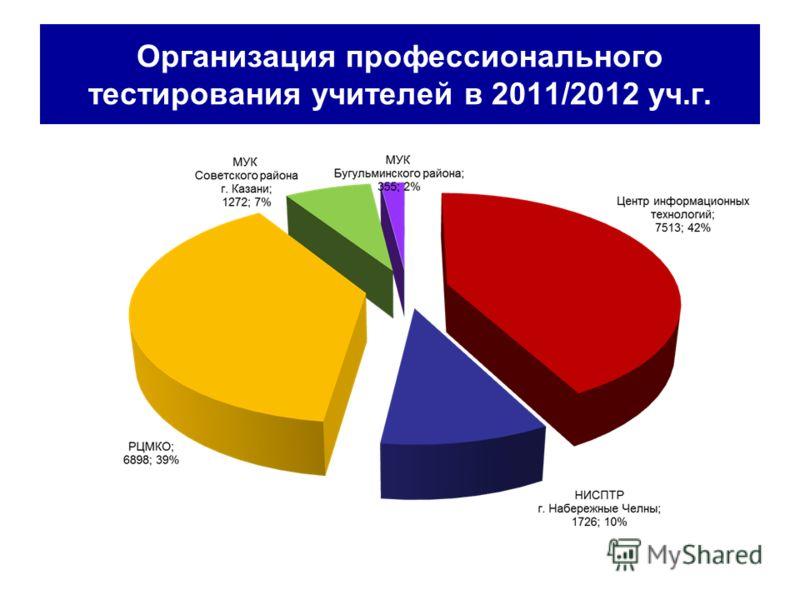Организация профессионального тестирования учителей в 2011/2012 уч.г.
