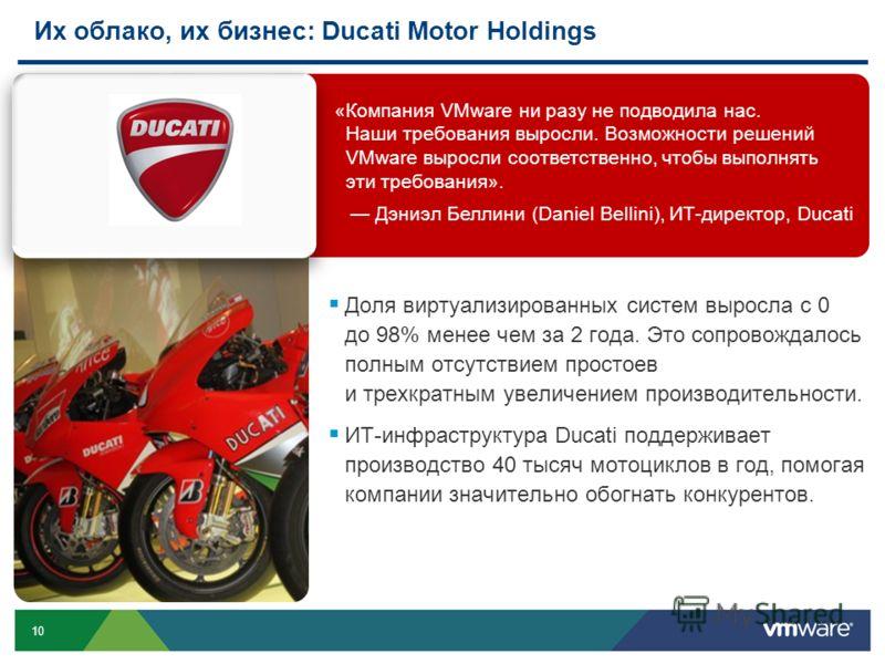 10 Их облако, их бизнес: Ducati Motor Holdings Доля виртуализированных систем выросла с 0 до 98% менее чем за 2 года. Это сопровождалось полным отсутствием простоев и трехкратным увеличением производительности. ИТ-инфраструктура Ducati поддерживает п