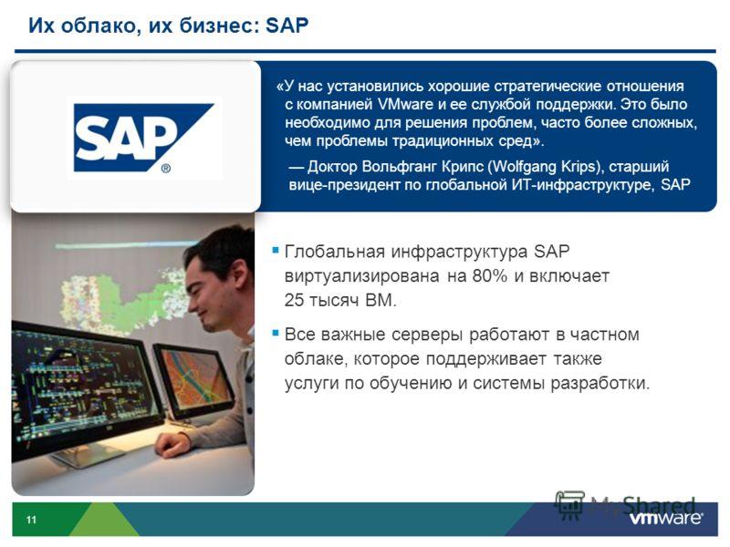 11 Их облако, их бизнес: SAP Глобальная инфраструктура SAP виртуализирована на 80% и включает 25 тысяч ВМ. Все важные серверы работают в частном облаке, которое поддерживает также услуги по обучению и системы разработки. «У нас установились хорошие с