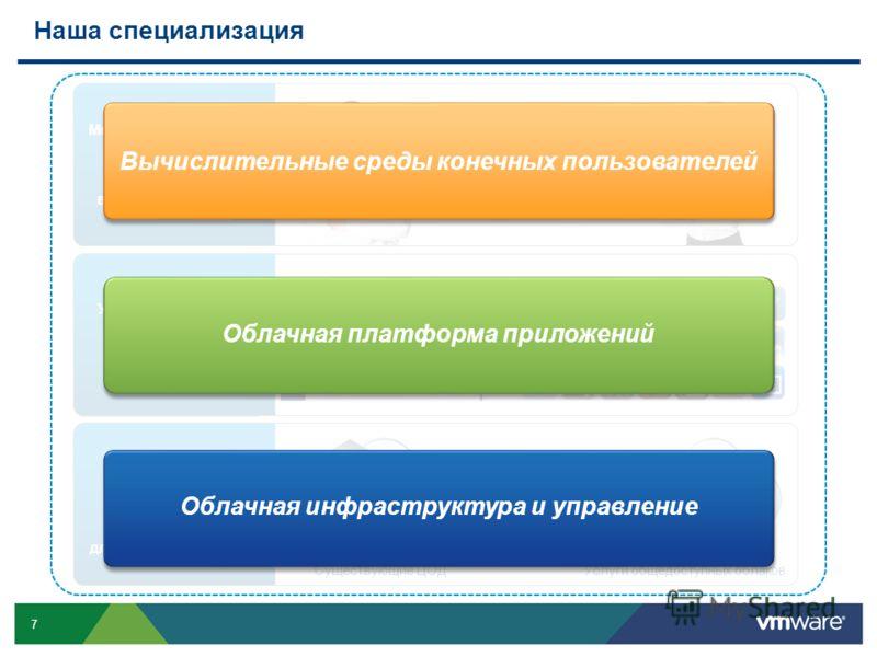 7 Реализация более гибкой, масштабируемой и эффективной инфраструктуры для всех приложений Существующие ЦОД Услуги общедоступных облаков Мобильный персонал с широкими возможностями для работы в безопасной среде Ускоренный вывод современных приложений