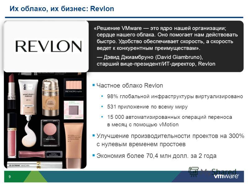 9 Их облако, их бизнес: Revlon Частное облако Revlon 98% глобальной инфраструктуры виртуализировано 531 приложениe по всему миру 15 000 автоматизированных операций переноса в месяц с помощью vMotion Улучшение производительности проектов на 300% с нул
