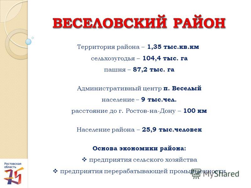 Территория района – 1,35 тыс.кв.км сельхозугодья – 104,4 тыс. га пашня – 87,2 тыс. га Административный центр п. Веселый население – 9 тыс.чел. расстояние до г. Ростов-на-Дону – 100 км Население района – 25,9 тыс.человек Основа экономики района: предп