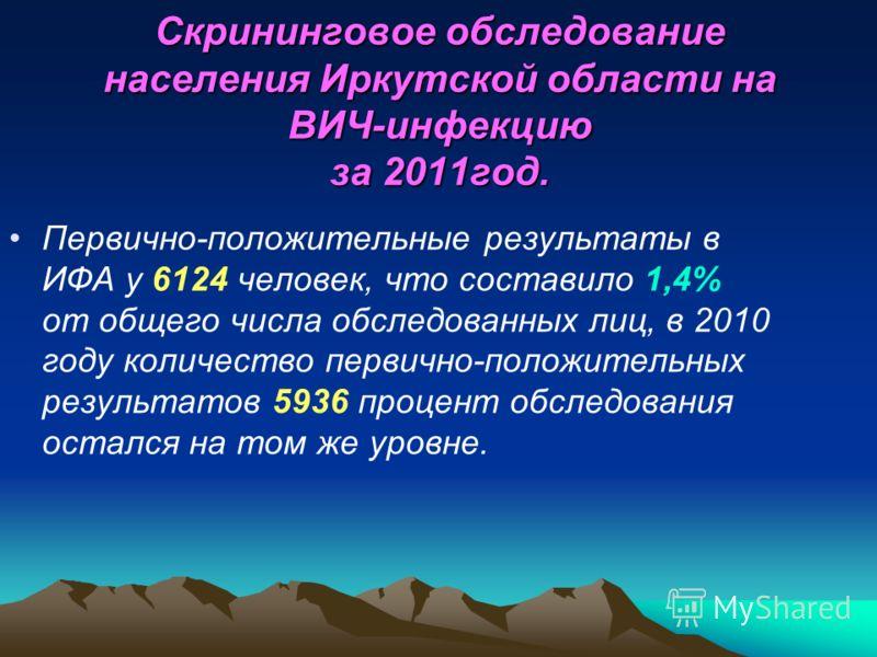Скрининговое обследование населения Иркутской области на ВИЧ-инфекцию за 2011год. Первично-положительные результаты в ИФА у 6124 человек, что составило 1,4% от общего числа обследованных лиц, в 2010 году количество первично-положительных результатов