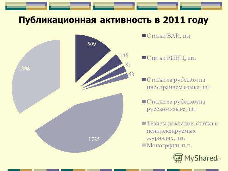 Публикационная активность в 2011 году 12