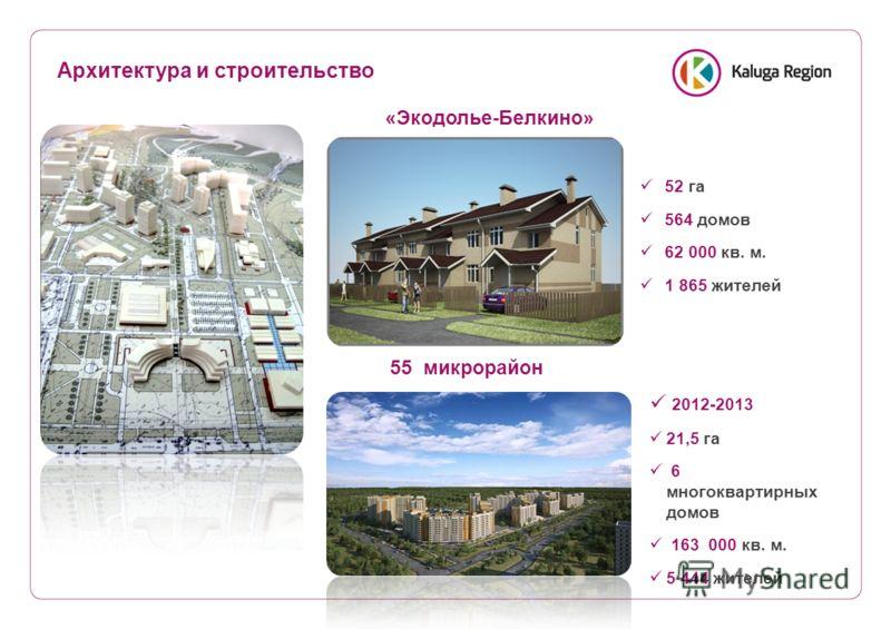 55 микрорайон 2012-2013 21,5 га 6 многоквартирных домов 163 000 кв. м. 5 444 жителей Архитектура и строительство «Экодолье-Белкино» 52 га 564 домов 62 000 кв. м. 1 865 жителей