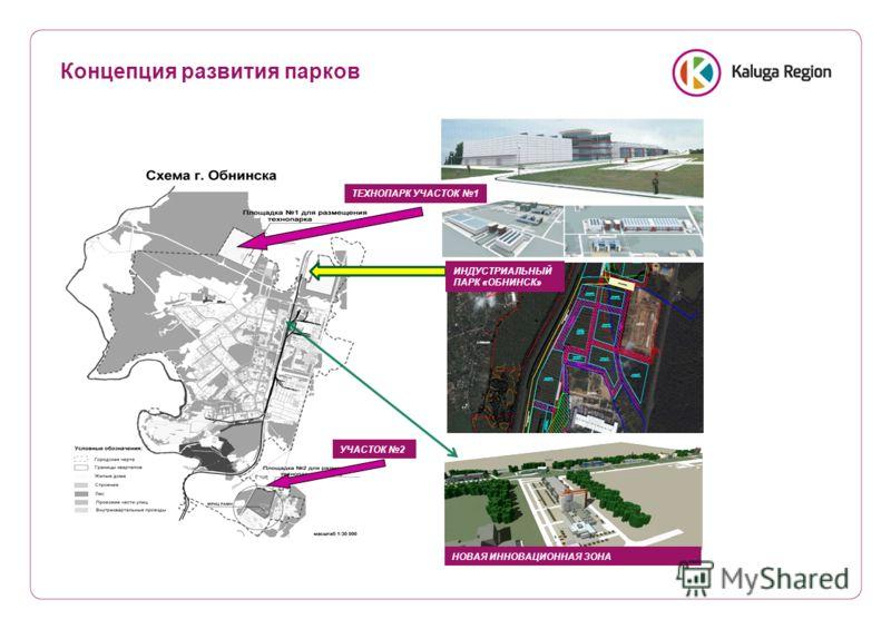 УЧАСТОК 2 НОВАЯ ИННОВАЦИОННАЯ ЗОНА ИНДУСТРИАЛЬНЫЙ ПАРК «ОБНИНСК» Концепция развития парков ТЕХНОПАРК УЧАСТОК 1