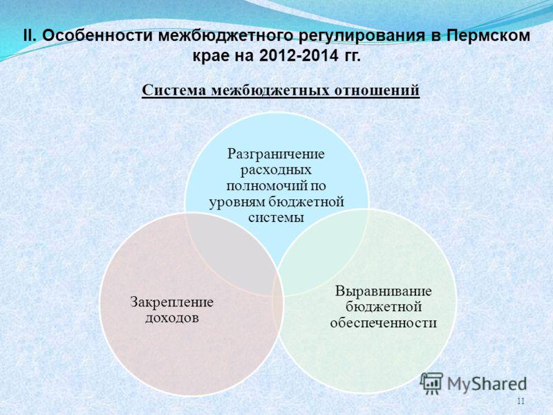 II. Особенности межбюджетного регулирования в Пермском крае на 2012-2014 гг. 11 Система межбюджетных отношений Разграничение расходных полномочий по уровням бюджетной системы Выравнивание бюджетной обеспеченности Закрепление доходов