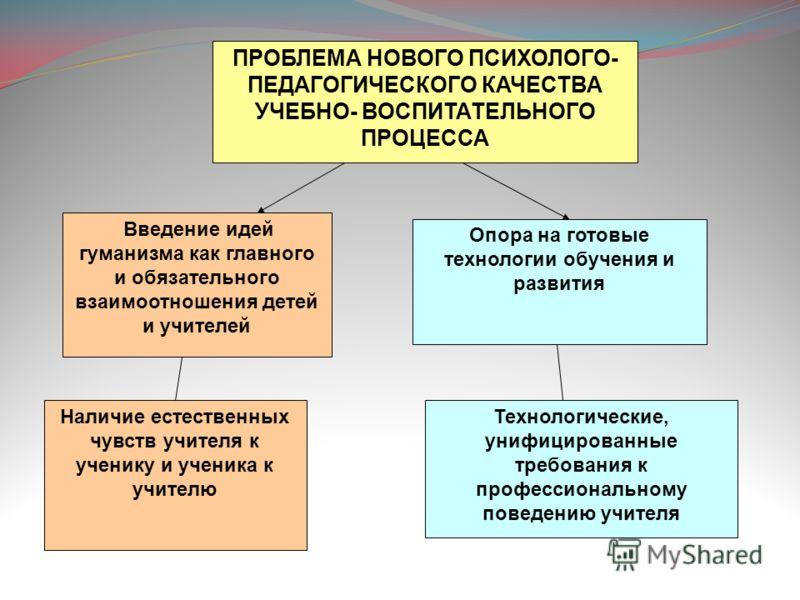 ПРОБЛЕМА НОВОГО ПСИХОЛОГО- ПЕДАГОГИЧЕСКОГО КАЧЕСТВА УЧЕБНО- ВОСПИТАТЕЛЬНОГО ПРОЦЕССА Введение идей гуманизма как главного и обязательного взаимоотношения детей и учителей Наличие естественных чувств учителя к ученику и ученика к учителю Опора на гото