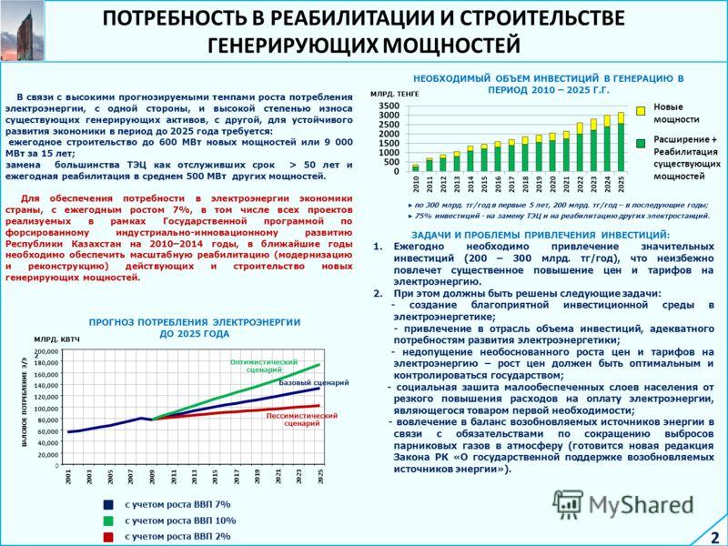 2 В связи с высокими прогнозируемыми темпами роста потребления электроэнергии, с одной стороны, и высокой степенью износа существующих генерирующих активов, с другой, для устойчивого развития экономики в период до 2025 года требуется: ежегодное строи