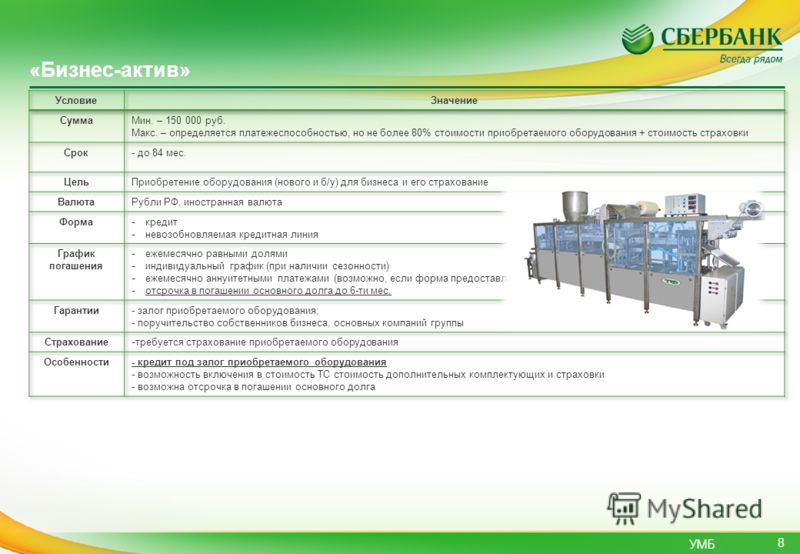 УМБ «Бизнес-актив» 8