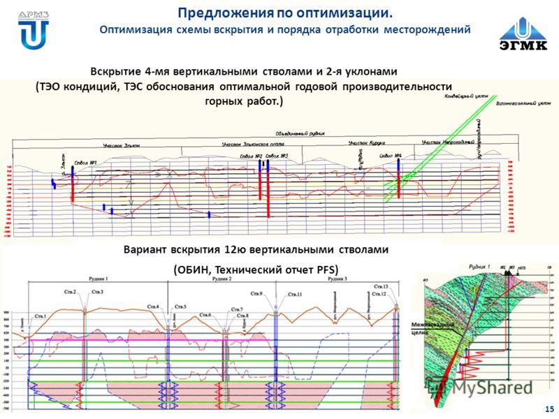 эгмк Предложения по оптимизации. Оптимизация схемы вскрытия и порядка отработки месторождений Прежний вариант схемы вскрытия Вариант вскрытия 12ю вертикальными стволами (ОБИН, Технический отчет PFS) Вскрытие 4-мя вертикальными стволами и 2-я уклонами