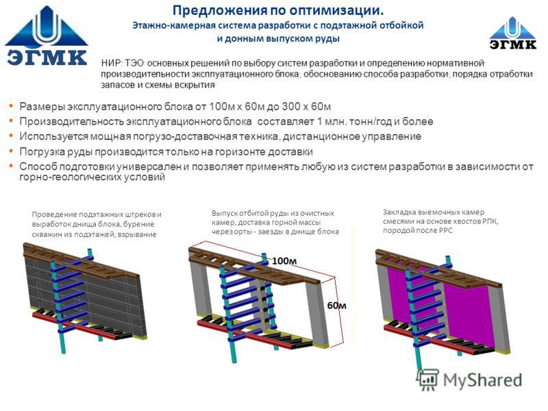 эгмк Размеры эксплуатационного блока от 100м х 60м до 300 х 60м Производительность эксплуатационного блока составляет 1 млн. тонн/год и более Используется мощная погрузо-доставочная техника, дистанционное управление Погрузка руды производится только