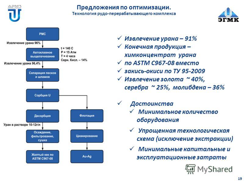 эгмк Предложения по оптимизации. Технология рудо-перерабатывающего комплекса Извлечение урана – 91% Конечная продукция – химконцентрат урана по ASTM C967-08 вместо закись-окиси по ТУ 95-2009 Извлечение золота ~ 40%, серебра ~ 25%, молибдена – 36% Дос