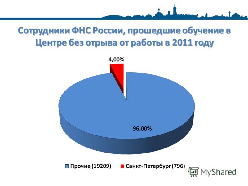 Сотрудники ФНС России, прошедшие обучение в Центре без отрыва от работы в 2011 году