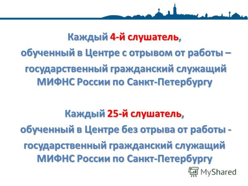 Каждый 4-й слушатель, обученный в Центре с отрывом от работы – обученный в Центре с отрывом от работы – государственный гражданский служащий МИФНС России по Санкт-Петербургу государственный гражданский служащий МИФНС России по Санкт-Петербургу Каждый