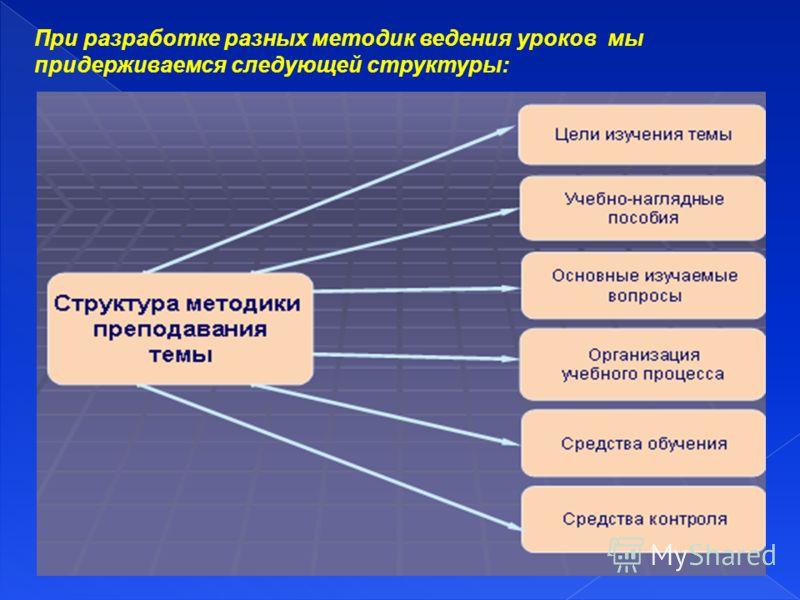 При разработке разных методик ведения уроков мы придерживаемся следующей структуры:
