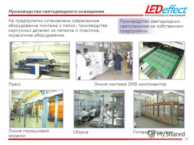 11 Производство светодиодного освещения Производство светодиодных светильников на собственном предприятии На предприятии установлено современное оборудование монтажа и пайки, производства корпусных деталей из металла и пластика, окрасочное оборудован
