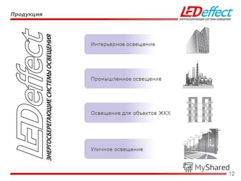 12 Продукция Интерьерное освещение Промышленное освещение Освещение для объектов ЖКХ Уличное освещение