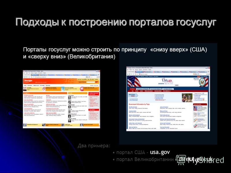 Подходы к построению порталов госуслуг Два примера: портал США - usa.gov портал Великобритании - direct.gov.uk Порталы госуслуг можно строить по принципу «снизу вверх» (США) и «сверху вниз» (Великобритания)