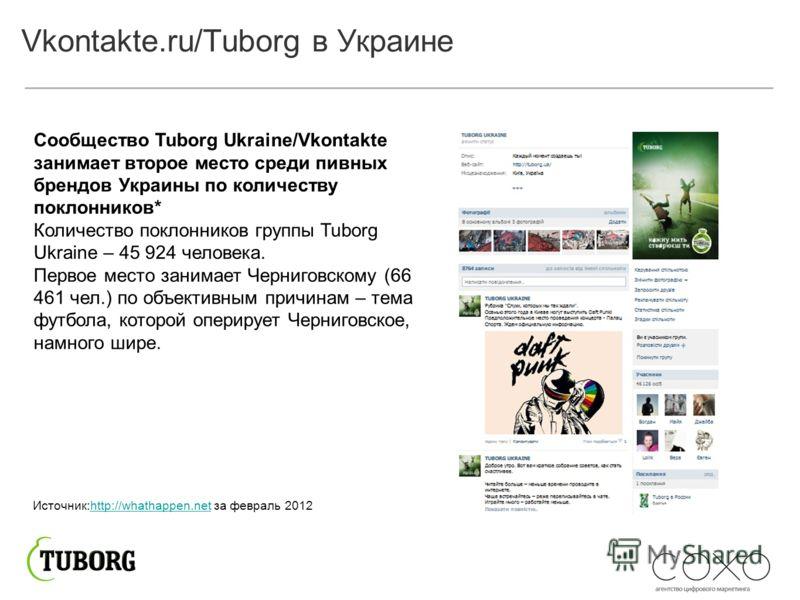 Vkontakte.ru/Tuborg в Украине Сообщество Tuborg Ukraine/Vkontakte занимает второе место среди пивных брендов Украины по количеству поклонников* Количество поклонников группы Tuborg Ukraine – 45 924 человека. Первое место занимает Черниговскому (66 46