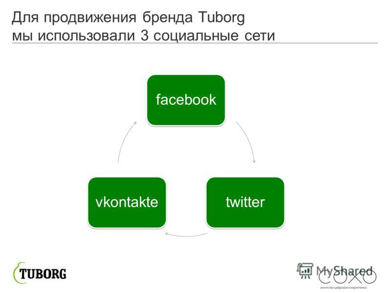 Для продвижения бренда Tuborg мы использовали 3 социальные сети facebooktwittervkontakte