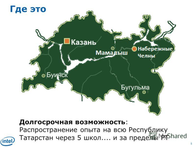 55 Где это Долгосрочная возможность: Распространение опыта на всю Республику Татарстан через 5 школ.... и за пределы РТ