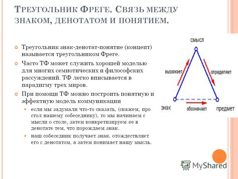 Т РЕУГОЛЬНИК Ф РЕГЕ. С ВЯЗЬ МЕЖДУ ЗНАКОМ, ДЕНОТАТОМ И ПОНЯТИЕМ. Треугольник знак-денотат-понятие (концепт) называется треугольником Фреге. Часто ТФ может служить хорошей моделью для многих семиотических и философских рассуждений. ТФ легко вписывается