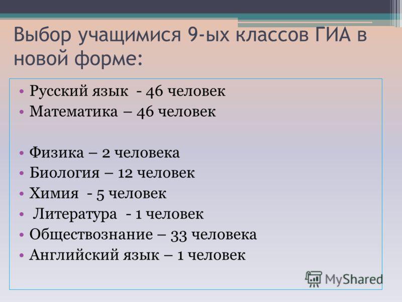 Выбор учащимися 9-ых классов ГИА в новой форме: Русский язык - 46 человек Математика – 46 человек Физика – 2 человека Биология – 12 человек Химия - 5 человек Литература - 1 человек Обществознание – 33 человека Английский язык – 1 человек