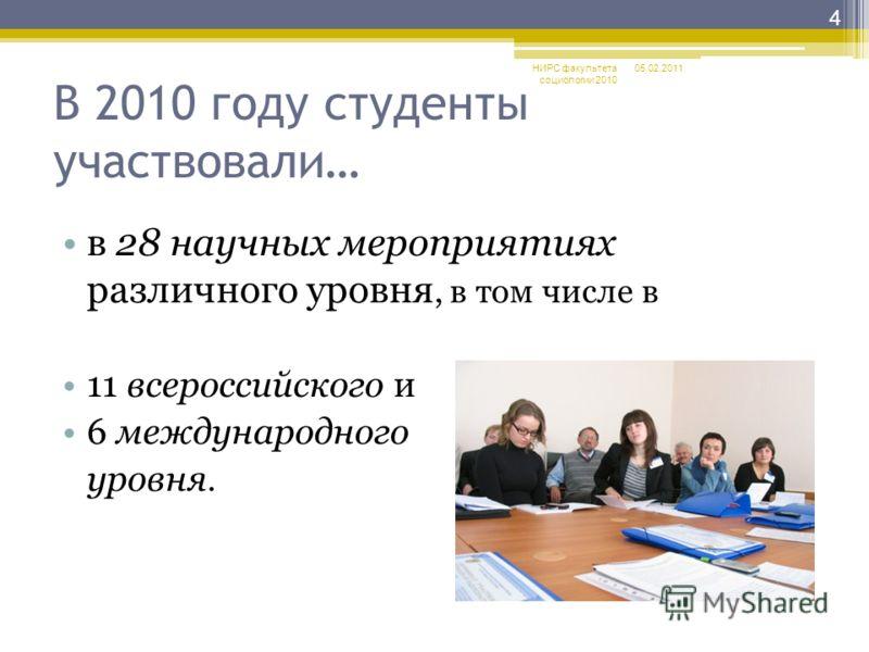 В 2010 году студенты участвовали… в 28 научных мероприятиях различного уровня, в том числе в 11 всероссийского и 6 международного уровня. 05.02.2011 4 НИРС факультета социологии 2010