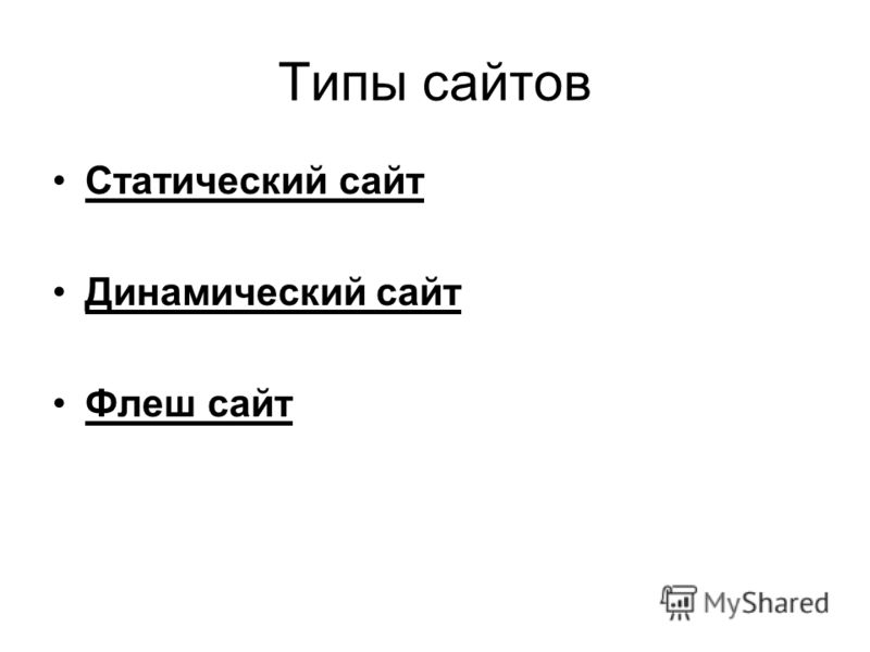 Типы сайтов Статический сайт Динамический сайт Флеш сайт
