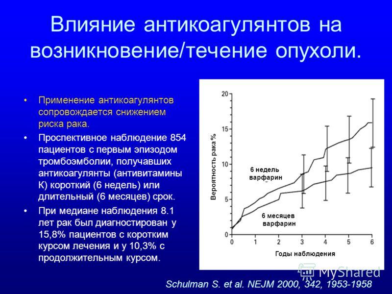 Влияние антикоагулянтов на возникновение/течение опухоли. Применение антикоагулянтов сопровождается снижением риска рака. Проспективное наблюдение 854 пациентов с первым эпизодом тромбоэмболии, получавших антикоагулянты (антивитамины К) короткий (6 н