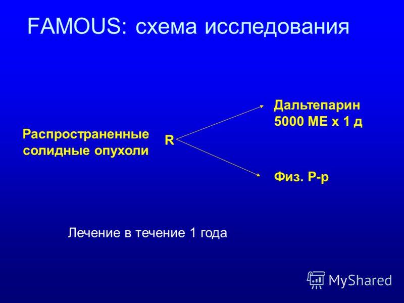 Лечение в течение 1 года R Распространенные солидные опухоли Физ. Р-р Дальтепарин 5000 МЕ х 1 д FAMOUS: схема исследования