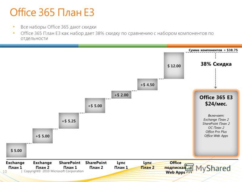   Copyright© 2010 Microsoft Corporation Office 365 План E3 Все наборы Office 365 дают скидки Office 365 План E3 как набор дает 38% скидку по сравнению с набором компонентов по отдельности 10