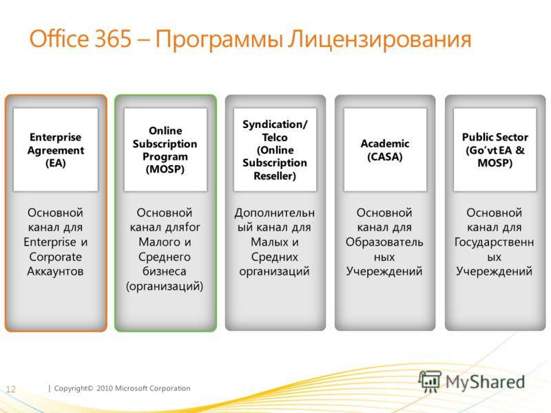  Copyright© 2010 Microsoft Corporation Office 365 – Программы Лицензирования 12