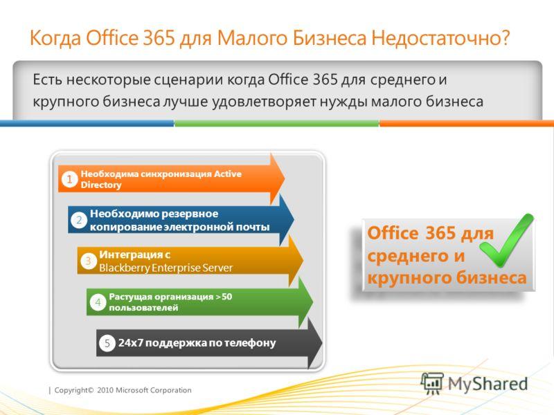 | Copyright© 2010 Microsoft Corporation Когда Office 365 для Малого Бизнеса Недостаточно? Есть нескоторые сценарии когда Office 365 для среднего и крупного бизнеса лучше удовлетворяет нужды малого бизнеса Необходима синхронизация Active Directory Нео