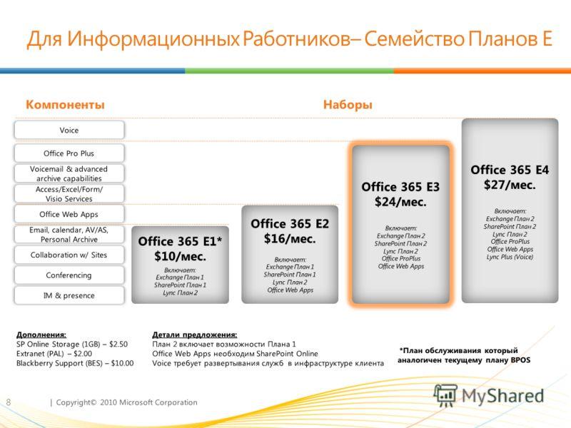   Copyright© 2010 Microsoft Corporation Для Информационных Работников– Семейство Планов E 8