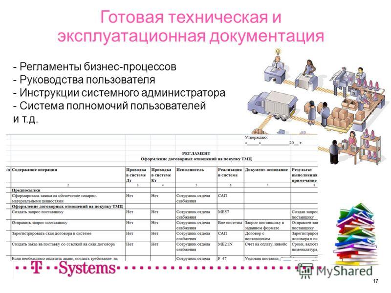 17 Готовая техническая и эксплуатационная документация - Регламенты бизнес-процессов - Руководства пользователя - Инструкции системного администратора - Система полномочий пользователей и т.д.