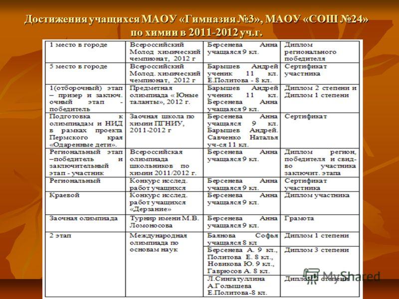 Достижения учащихся МАОУ «Гимназия 3», МАОУ «COШ 24» по химии в 2011-2012 уч.г.