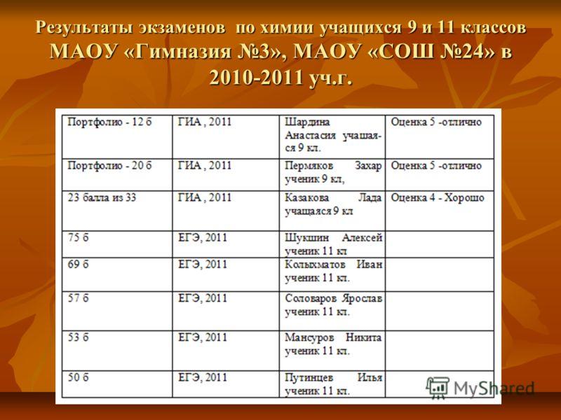 Результаты экзаменов по химии учащихся 9 и 11 классов МАОУ «Гимназия 3», МАОУ «COШ 24» в 2010-2011 уч.г.